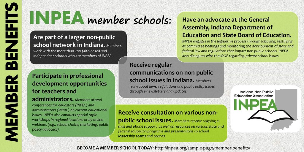 INPEA Member Benefits Graphic
